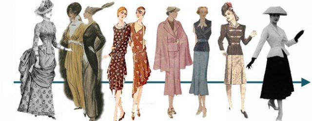 History of Women's Clothing